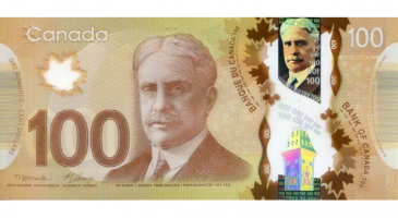 Buy Canadian Dollars