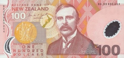 Buy New Zealand Dollar